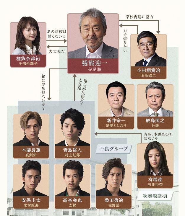 aogeba-toutoshi-chart