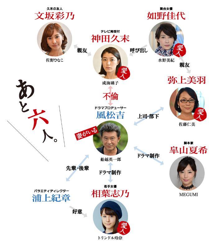 kuro10-chart